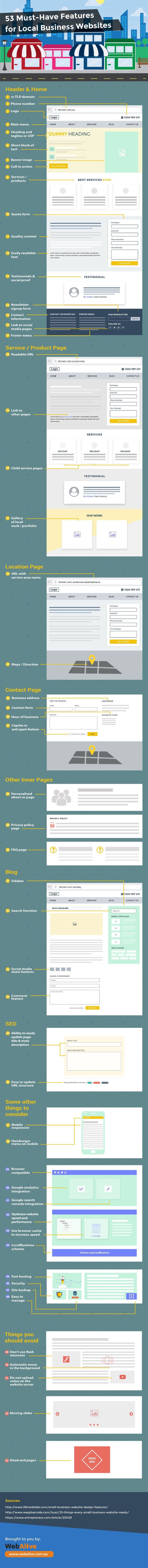 Because your website is the main source of information sharing and consumer interaction, you should not only consider content, but also content presentation, as well as other features that facilitate easy communication. Here are 53 Must-Have Features of Local Business Websites for you to use as a checklist. [Infographic]