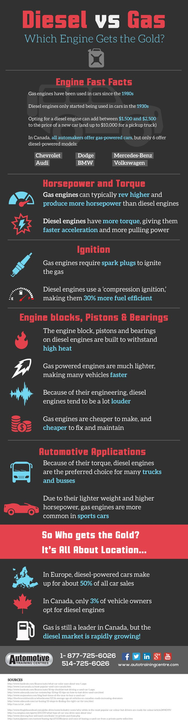 Mechanic colleges teach students all about the types of engines they'll be working on once they graduate and start their careers.