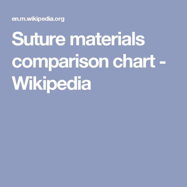 Suture materials comparison chart - Wikipedia