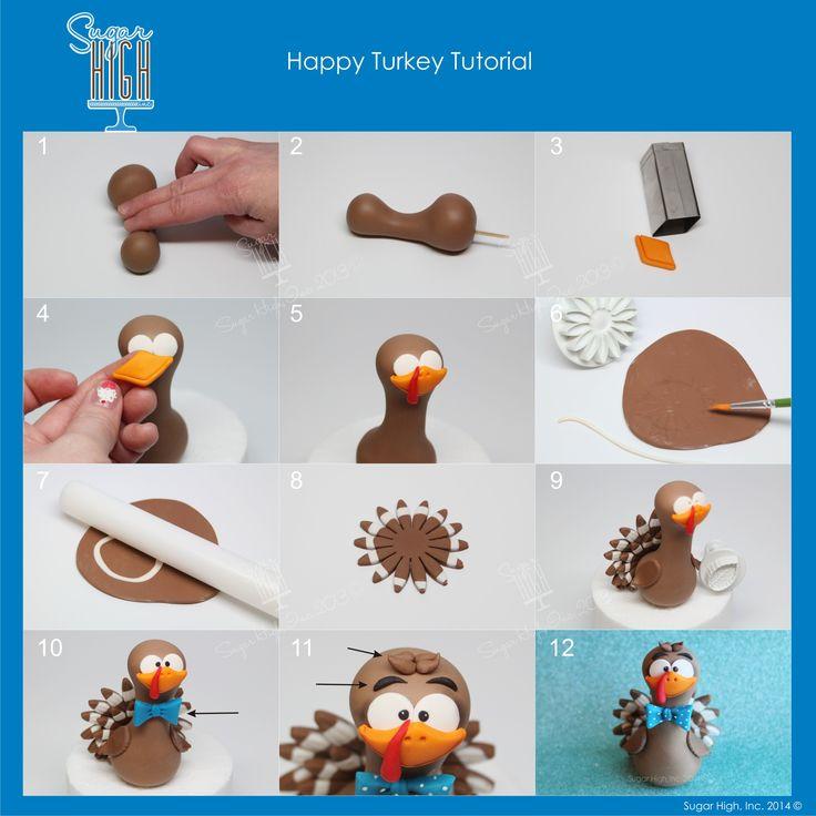 #Fondant #Tutorial on creating a Happy Turkey!! Happy Thanksgiving y'all!!! xo
