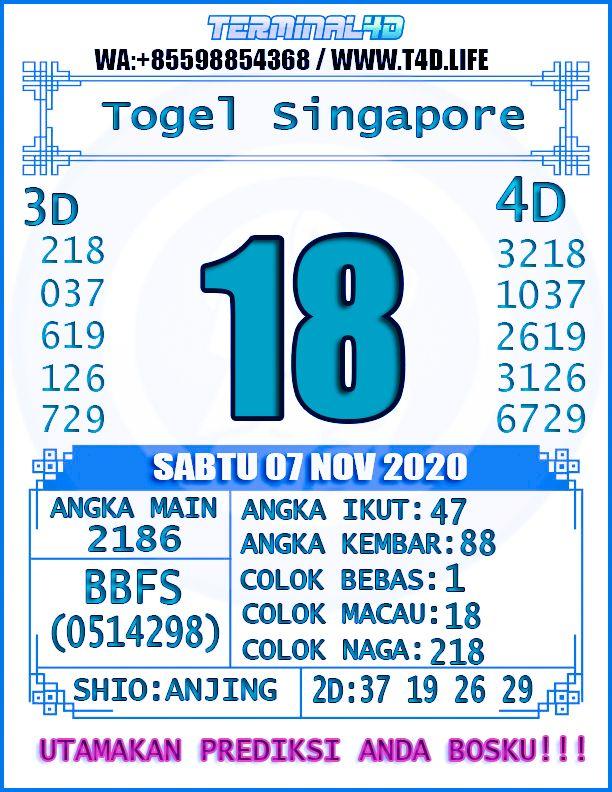 Prediksi 4d Singapore : prediksi, singapore, Bocoran, Result, Togel