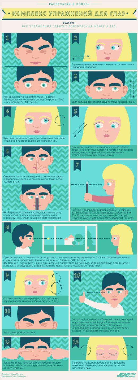 Оторвитесь от компьютера! 13 упражнений для глаз против усталости