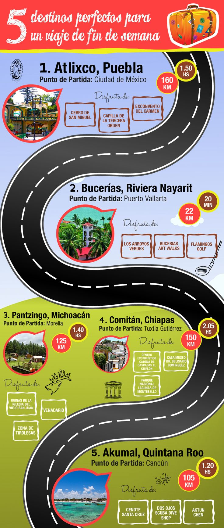5 alternativas de viajes de fin de semana en #Mexico #Infografia #Infographic http://www.bestday.com.mx/Hoteles/