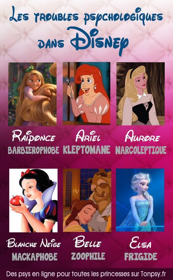 Les princesses de Disney comme vous ne les avez jamais vu. Ça vous étonne ? #Disney #Princesse #Psychologie