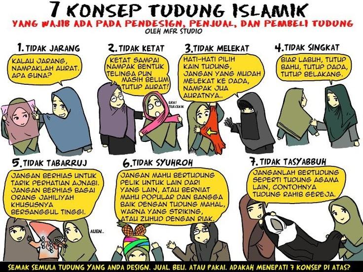 7 Konsep Tudung Dalam Islam