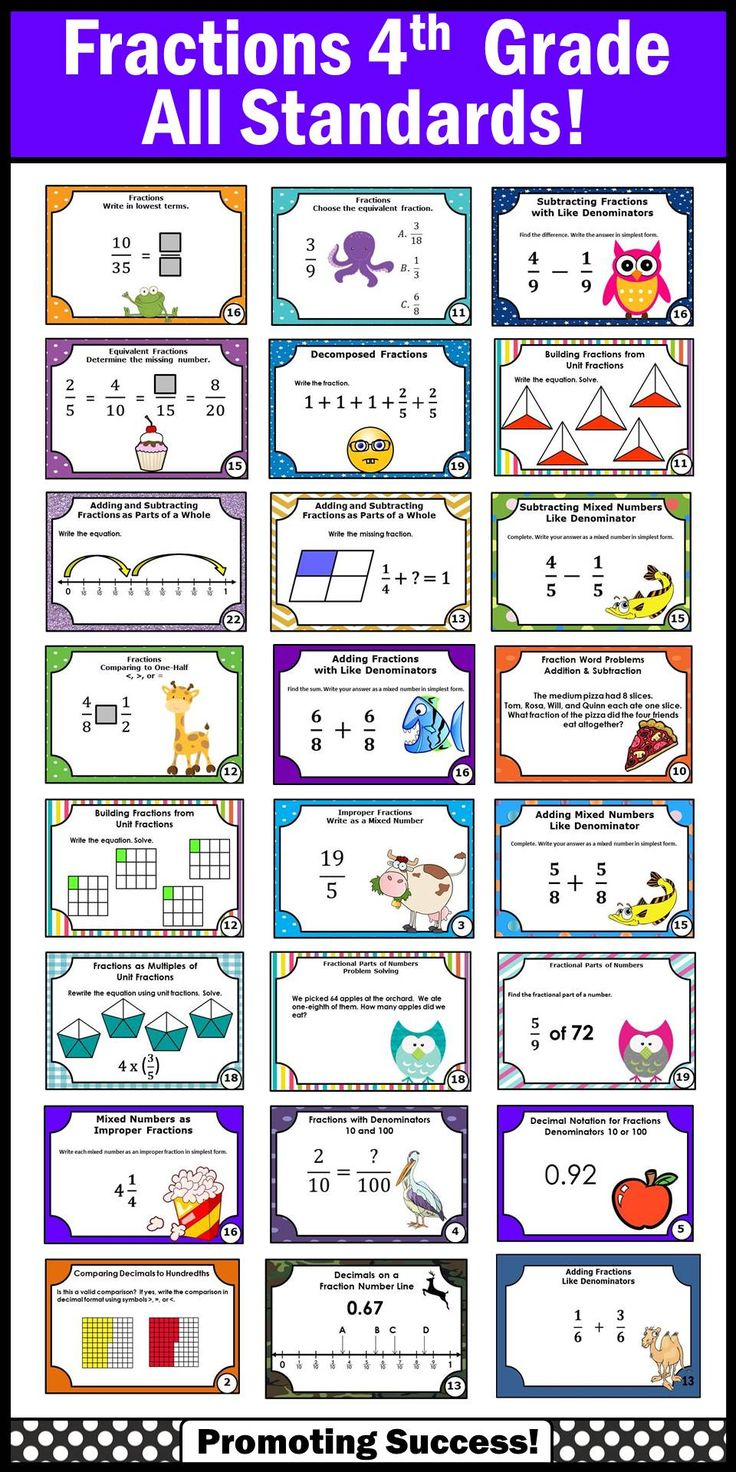 This math teaching bundles contains 4th grade fractions task cards for math centers or stations games and activities (SCOOT, scavenger hunt, etc.) Upper elementary Common Core review skills include fractions in lowest terms, equivalent fractions, comparing fractions, adding and subtracting fractions with like denominators, word problems, mixed numbers, decimals and more.