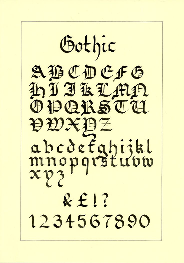 Gothic Alphabet – Step by Step