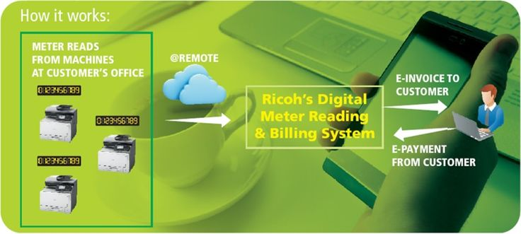 All machines with the option to send automated meter reads will be invoiced based on the data captured through its cloud service, @Remote. Ricoh's technical staff will work with customers' IT support departments to enable the service, if it is not already enabled. ricoh-digital-meter-reading-and-billing-systemIn parallel, Ricoh aims to implement paperless E-billing via email. Customers just need to share an authorised personnel's email ID to operationalise this system. An easy and convenient…