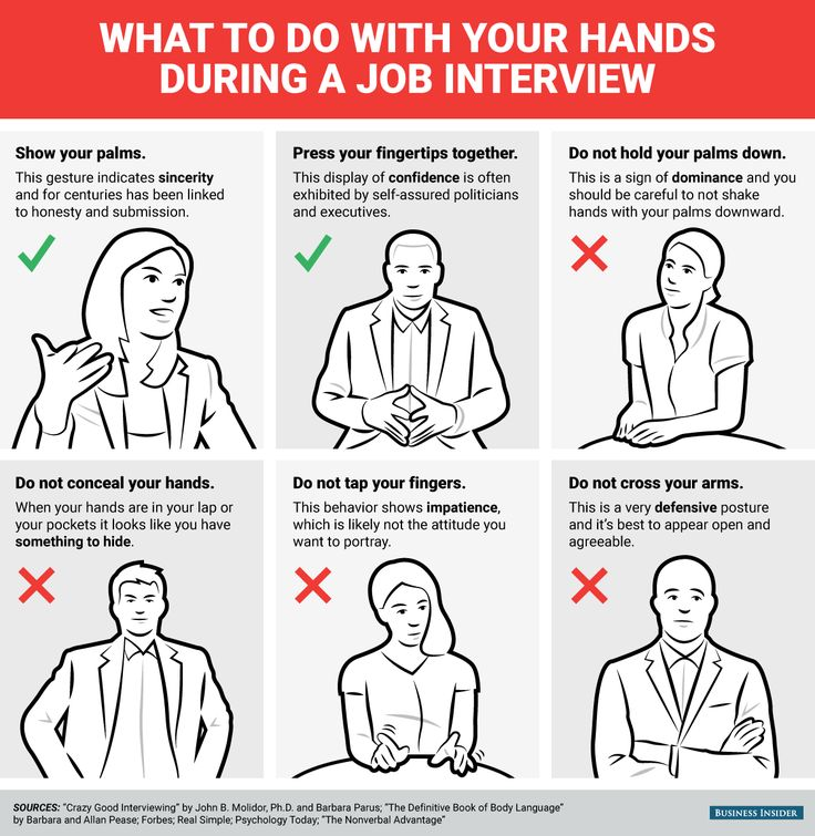 mikenudelman heres what to do with your hands during a job interview - Preparing For A Job Interview Body Language