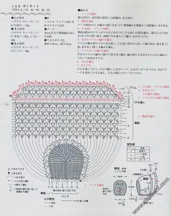 Crochet Patterns Free Diagram : Crochet baby hat diagram Crochet Beanies & Hats For Baby ...