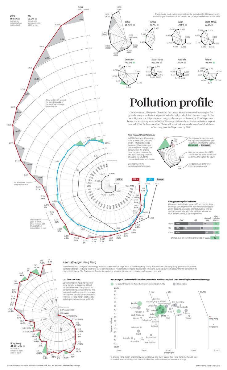 25  best ideas about data flow diagram on pinterest
