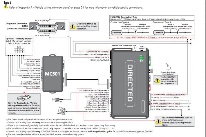 17 Remote Car Starter Installation Wiring Diagram Car Diagram Wiringg Net Car Alarm Viper Car Diagram