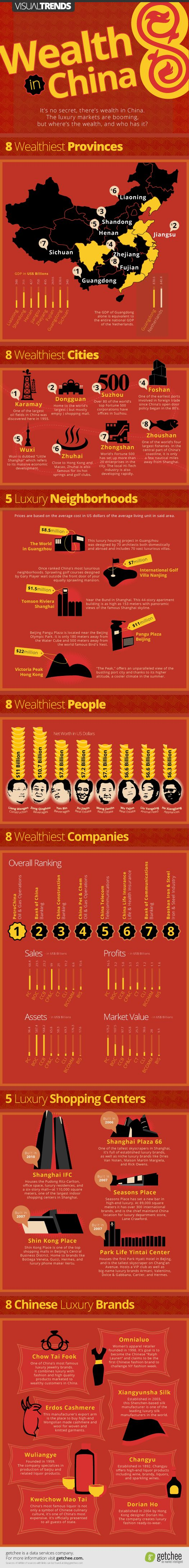 It's no secret, there's wealth in China. The luxury markets are booming, but where's the wealth, and who has it?