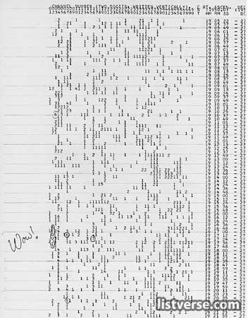 The Wow! signal was a strong, narrowband radio signal detected by Dr. Jerry R. Ehman on August 15, 1977 while working on a SETI (Search for Extraterrestrial Intelligence) project at the Big Ear radio telescope of the Ohio State University. The signal bore expected hallmarks of potential non-terrestrial and non-solar system origin.