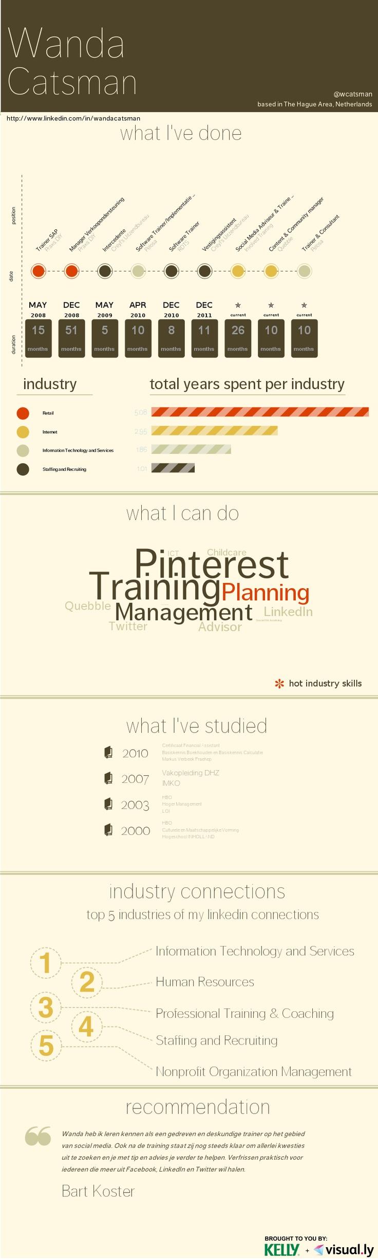 46 best Kreative Bewerbung images on Pinterest   Resume, Resume ...