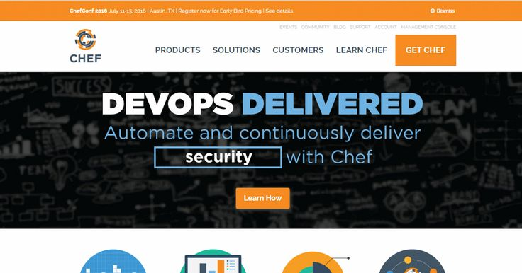Tutorial-Create Hosted Chef Account http://www.discovertechno.com/2016/03/tutorial-create-hosted-chef-account.html #cloudcomputing #chef @discovertechno @asbspace