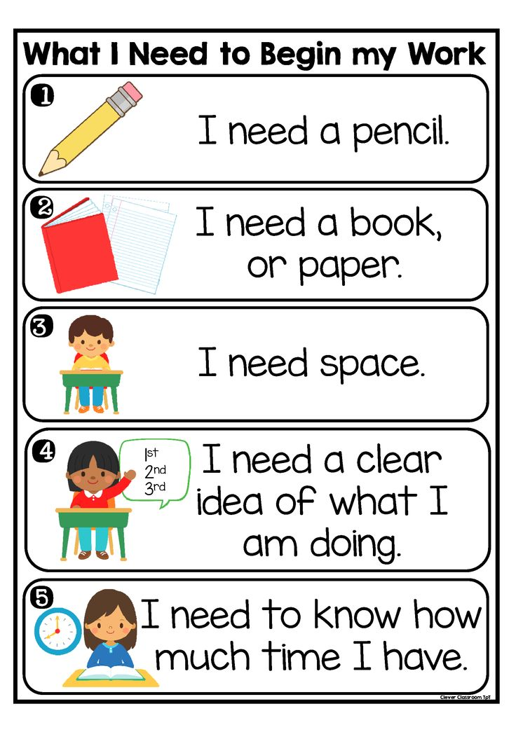 What I need to begin work POSTERS, DESK STRIP and READER.
