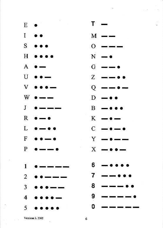 Morse Code Receiving Crib Sheet could be an awesome tattoo idea - sample morse code chart