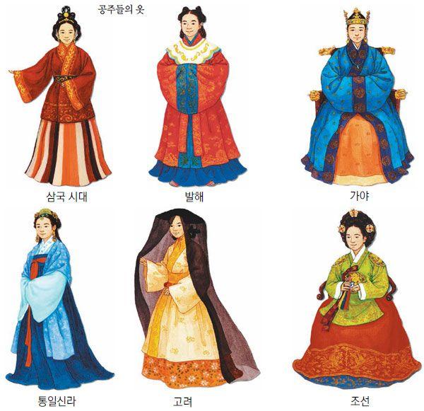 Korean Traditional Clothes. Top:Three Kindoms of Korea, Balhae, Gaya, Bottom:Unified Silla, Goryeo, Joseon. #hanbok