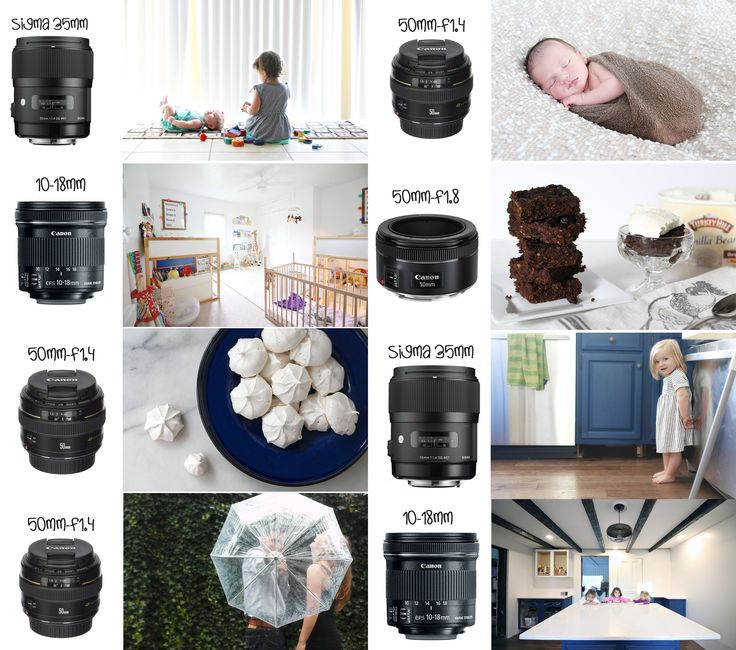 grid camera lens and photo examples