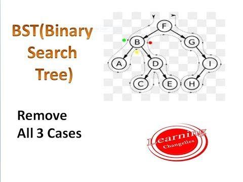 Coding Changelles # 5 3 N BST (Binary Search Tree) in C++