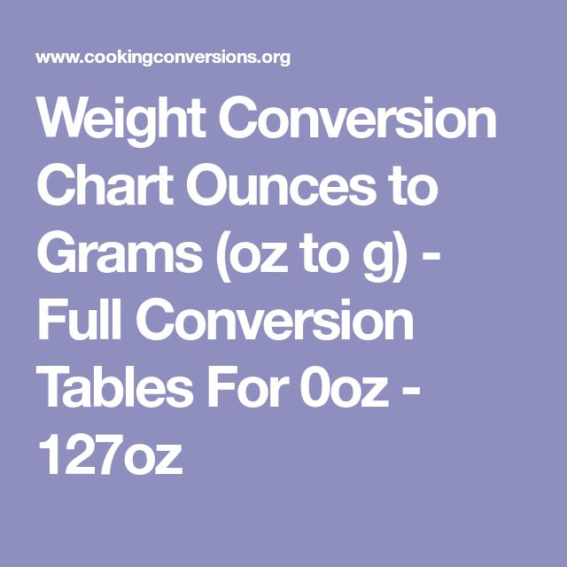 The 25+ best Weight conversion chart ideas on Pinterest - kg to lbs chart template