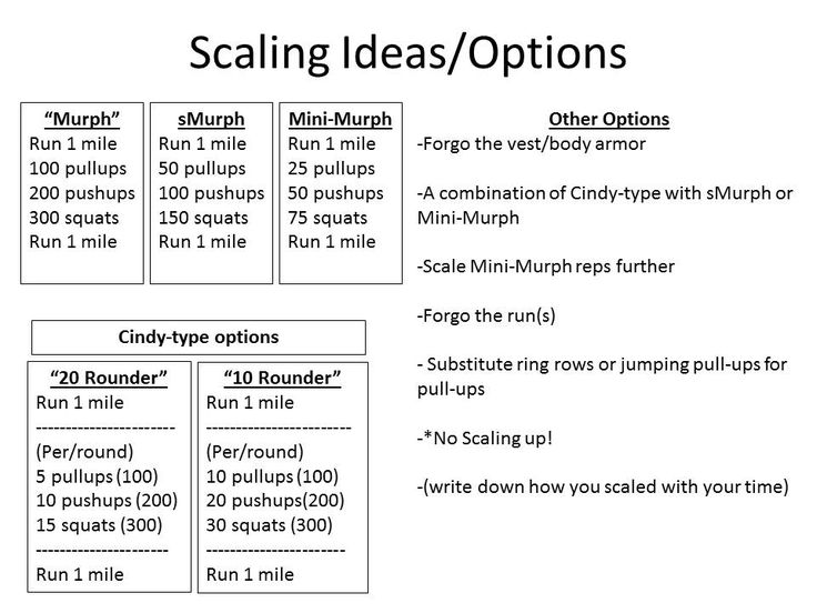 Murph Scaling Options Crossfit