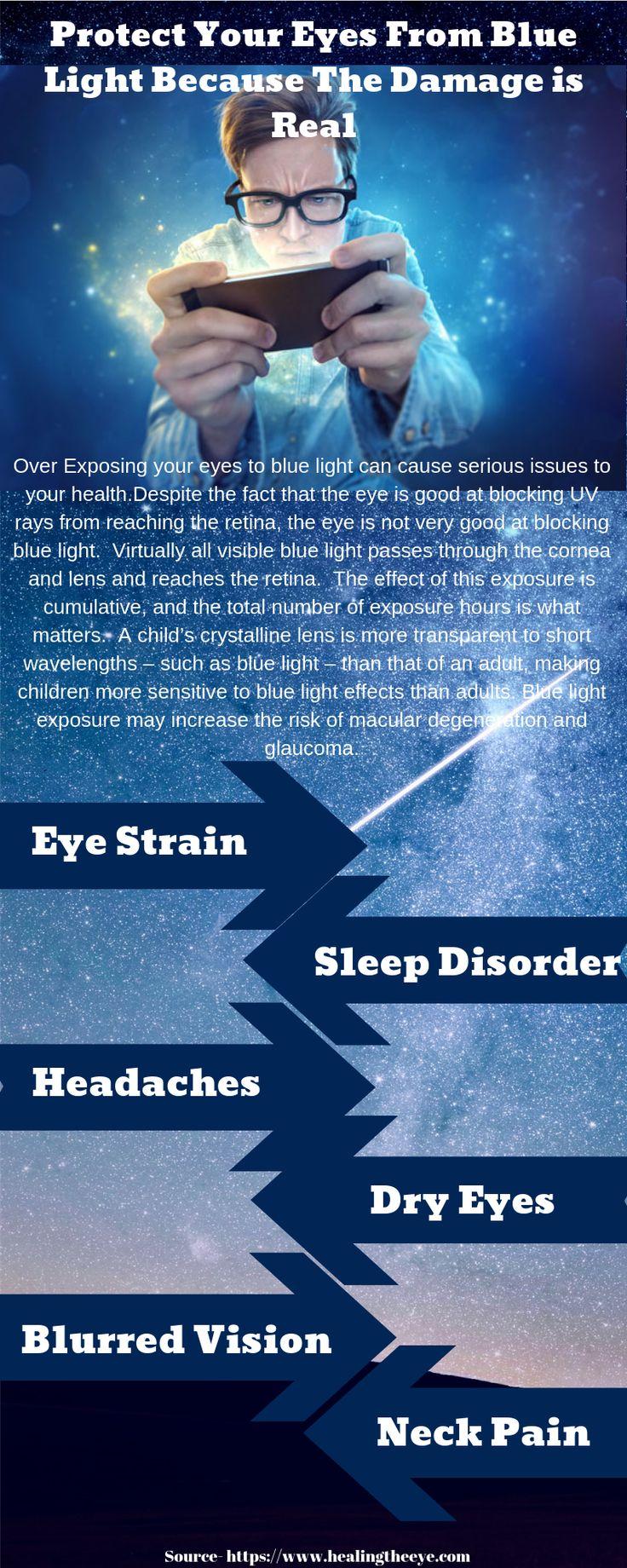Americas best eye doctor eyes problems eyes macular