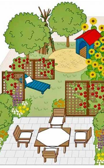 Schmale Gärten breiter wirken lassen -  In diesem Gartenentwurf finden Sie alle wichtigen Gestaltungstricks, die einen schmalen Garten breiter wirken lassen.