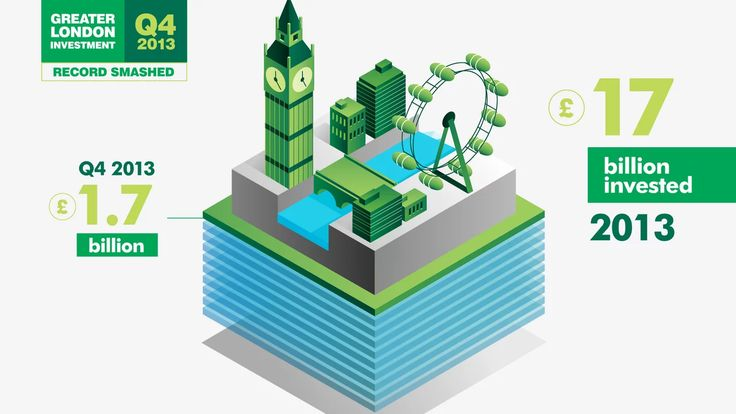 We were commissioned by CBRE to develop an infographic series based on a global real estate statistic report. 15 infographic pieces were developed. The videos were…