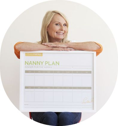 """THEME NIGHTS- The key to consistent dinnertime at home is meal planning. I devised """"theme nights"""" as a place to start.  thefoodnanny.com"""