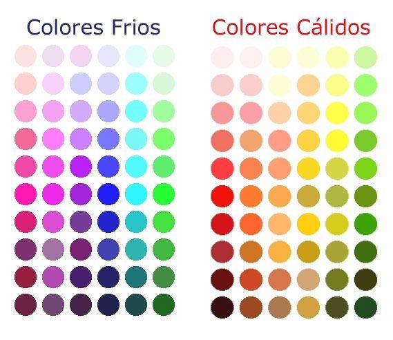 cómo saber si un color tiene pigmentos calidos o fríos - Buscar con Google