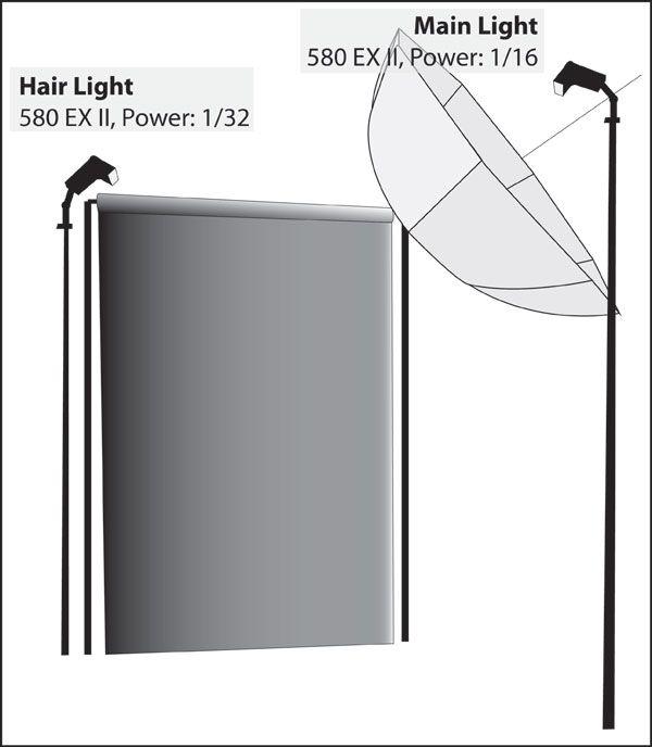 Simple Headshot Two Lights and a Backdrop - ED VEROSKY BLOG. Photo LightingLighting ...  sc 1 st  Pinterest & 14 best Boudoir Lighting/Setup images on Pinterest | Photography ... azcodes.com