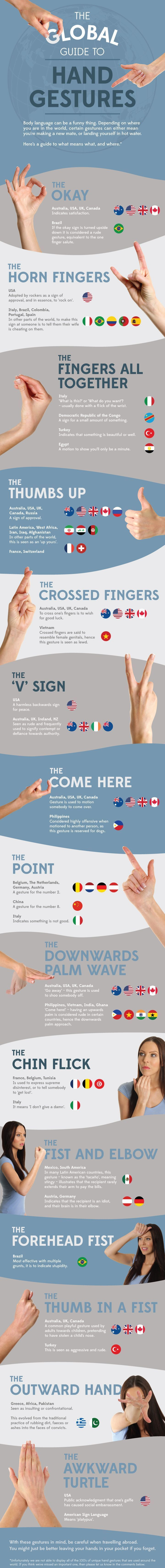 The World's Guide to Hand Gestures. RePin this  to anyone traveling to avoid embarrassing situations abroad.  http://www.luggagefactory.com/delsey-luggage