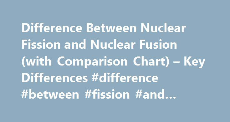 Difference Between Nuclear Fission and Nuclear Fusion (with Comparison Chart) – Key Differences #difference #between #fission #and #fusion http://turkey.remmont.com/difference-between-nuclear-fission-and-nuclear-fusion-with-comparison-chart-key-differences-difference-between-fission-and-fusion/  # Difference Between Nuclear Fission and Nuclear Fusion Definition of Nuclear Fission Nuclear fission is a process, wherein the nucleus of the large atoms like uranium or plutonium, is bombarded with…