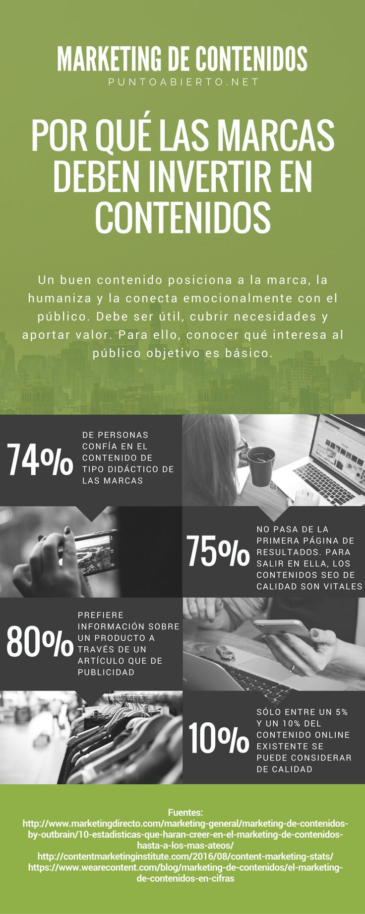Marketing de contenidos para empresas #infografia