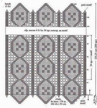 Victoria - Handmade Creations: Τρεις πανέμορφες πλεκτές κουβέρτες
