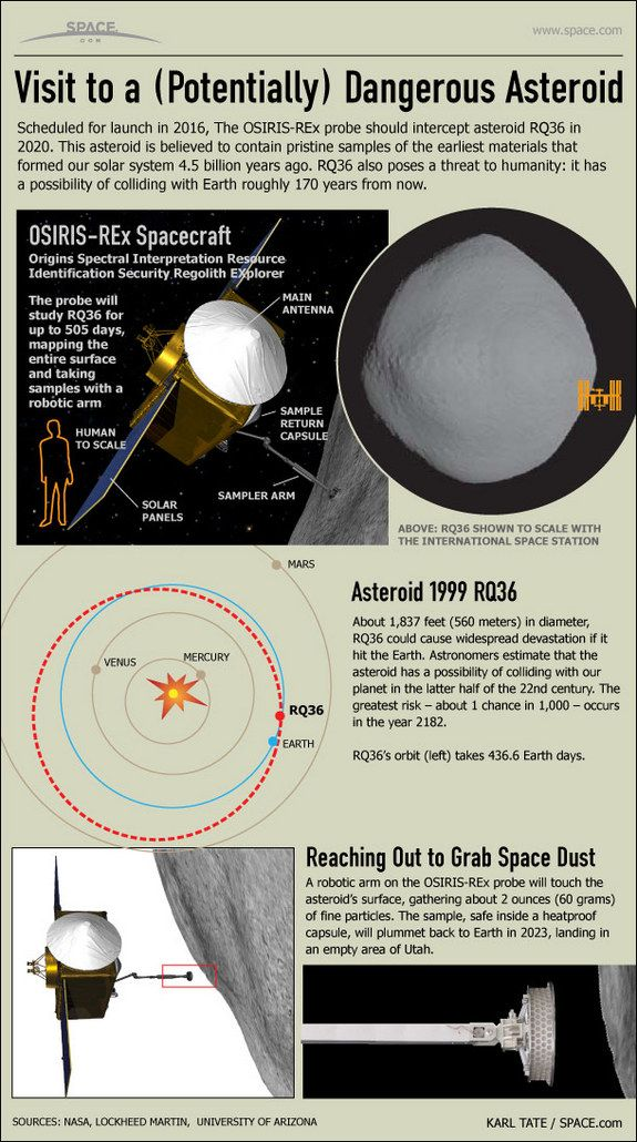 185 best images about Asteroids on Pinterest