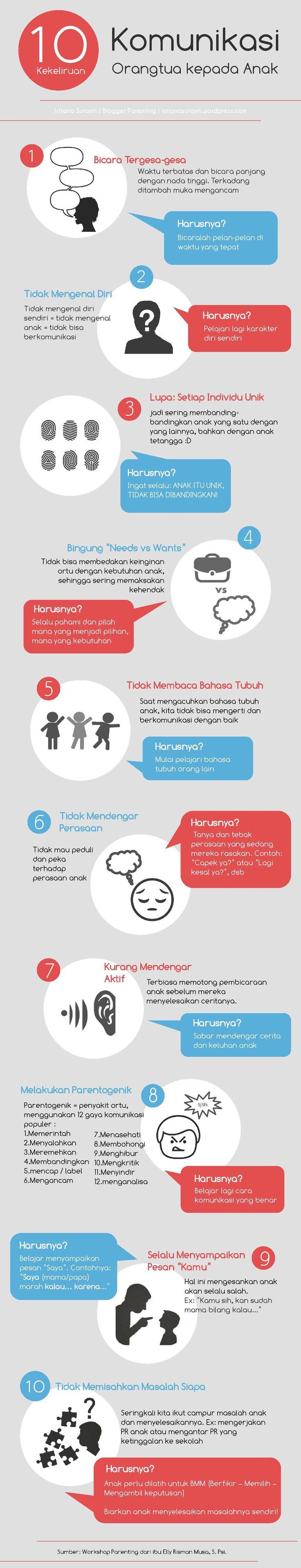 10 Kekeliruan Berkomunikasi | Selengkapnya ada di sini: http://istiana.sutanti.com/2015/01/16/parenting-infografis-kekeliruan-komunikasi-dari-seminar-elly-risman