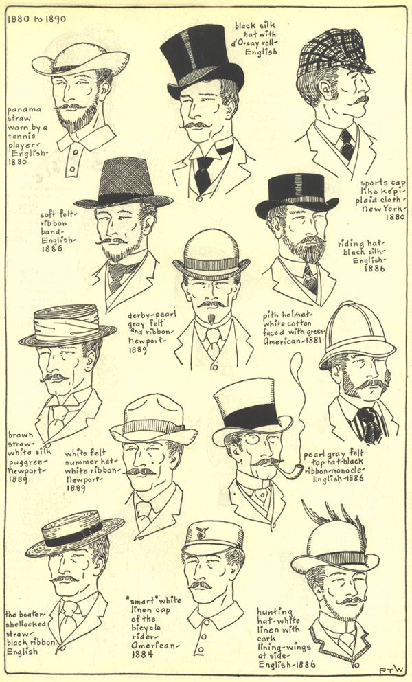Village Hat Shop Gallery :: Chapter 17 - 1880-1890 :: 257_G …