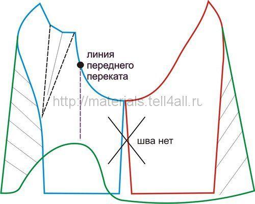 Моделирование укороченного жакета | Шкатулка