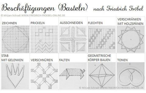 Kunst - Basteln nach Friedrich Fröbel - Spielgaben - Beschäftigungen - Occupations Fröbel - Froebel Gift 11-20