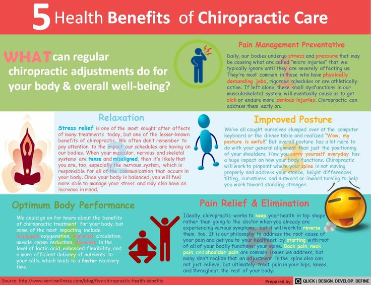 5 Health Benefits of Chiropractic Care! http//www