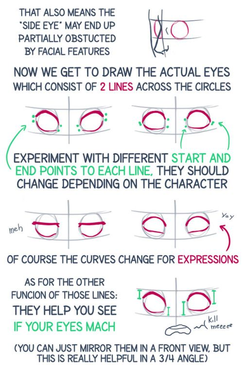 guilherme-rm:  How I draw eyes  This is the thing... - Welcome to My Insanity!