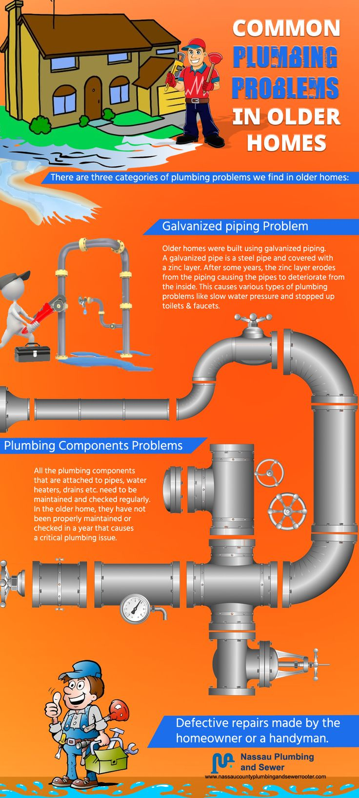Common Plumbing Problems in Older Homes - Infographic  There are three categories of plumbing problems we find in older homes:  1.Galvanized piping Problem: Older homes were built using galvanized piping. A galvanized pipe is a steel pipe and covered with a zinc layer. After some years, the zinc layer erodes from the piping causing the pipes to deteriorate from the inside. This causes various types of plumbing problems like slow water pressure and stopped up toilets & faucets. 2.Plumbing…