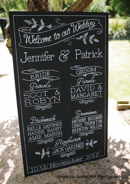 The 25+ best Wedding program etiquette ideas on Pinterest - wedding program inclusions