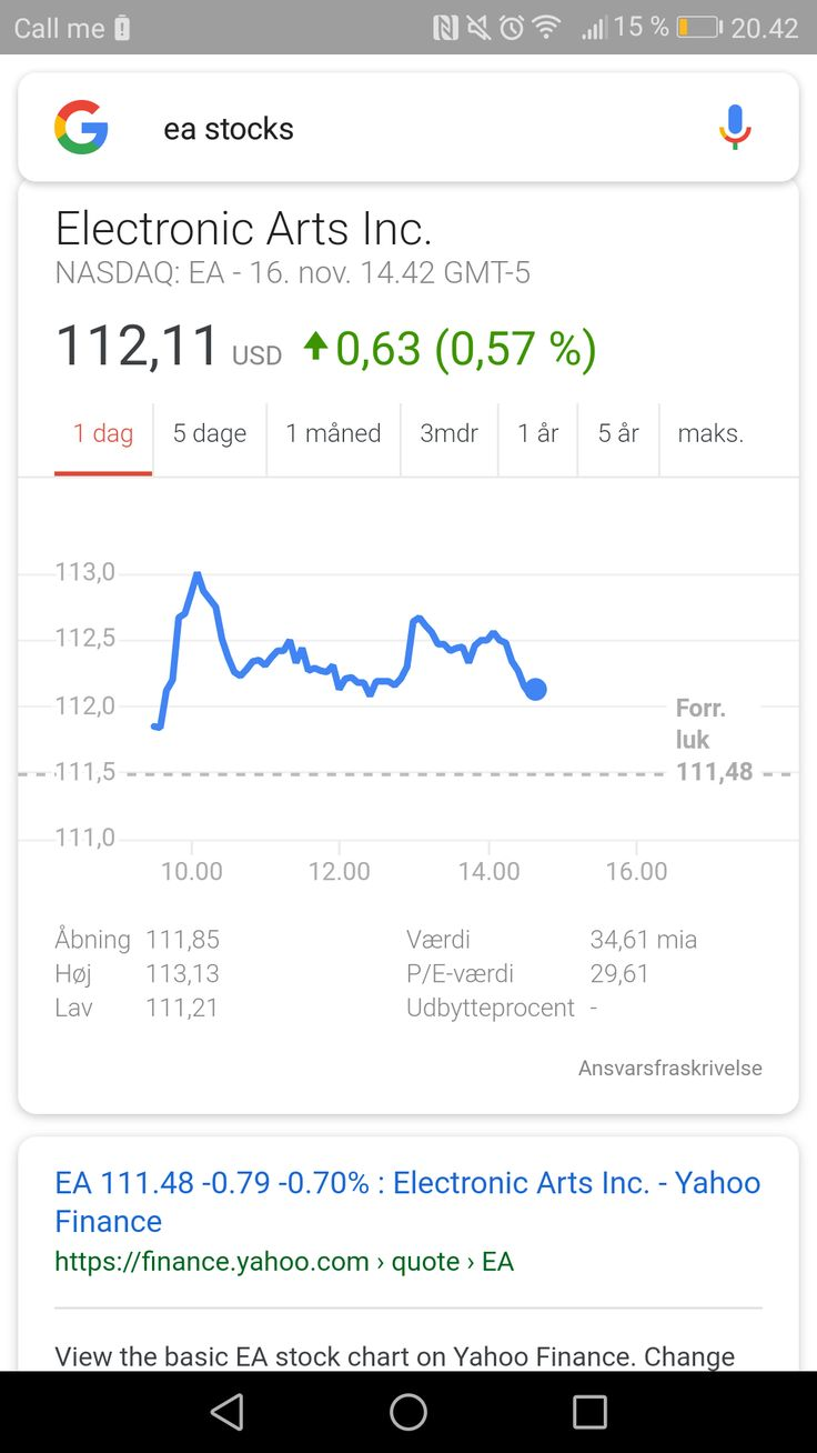 I really hope the massive outcry towards EA and Battlefront 2 will have an impact but seeing the EA stocks today I really dont have that high hopes anymore.