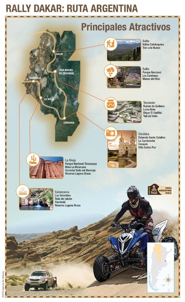 Dakar 2013 en Argentina