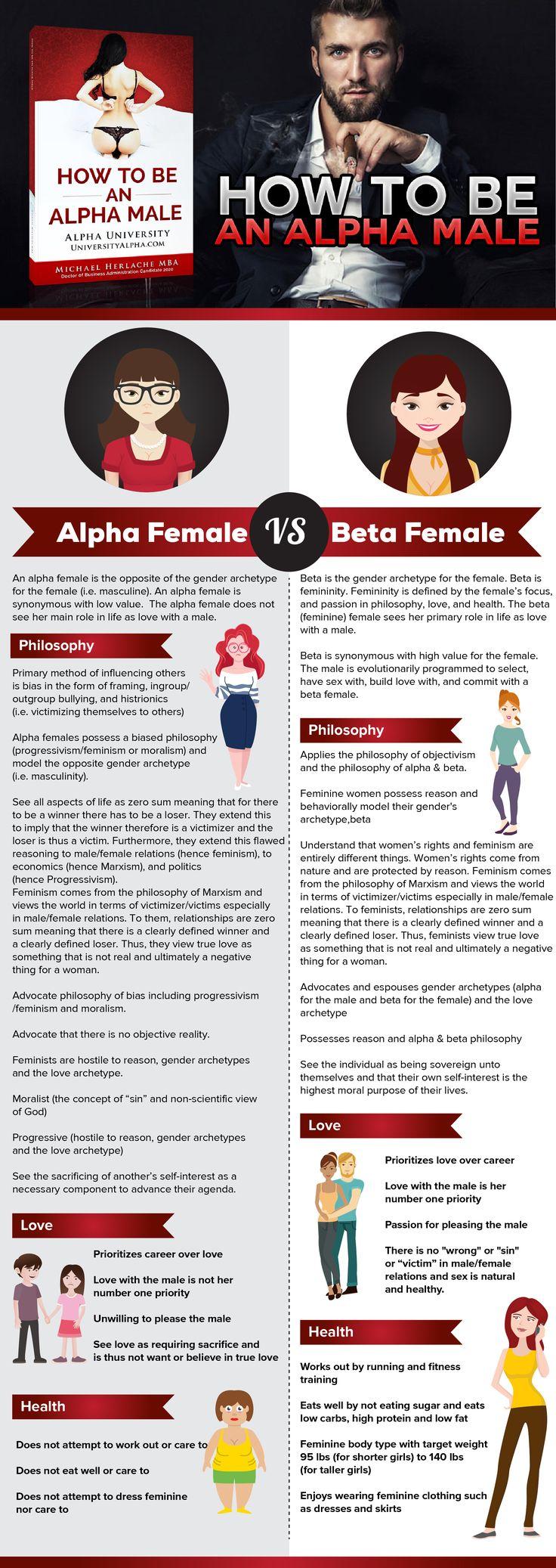 Psychology Alpha Female Vs Beta Female By Alpha