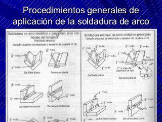 3. Calificacion De Procedimientos Y CertificacióN De Soldadores